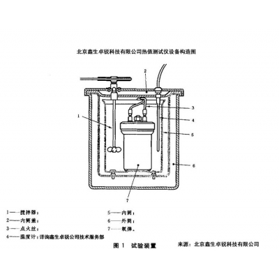 RZ-3型触摸屏建材制品燃烧热值测试仪的九大功能