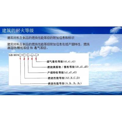 关于国家GB8624-2012《建筑材料及制品燃烧性能分级》