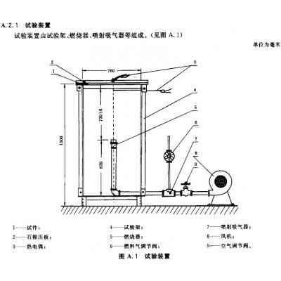 防火涂料燃烧性能难燃性的测试按GB/T8625进行